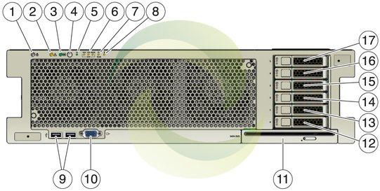 Oracle Sun X4470 Server Oracle Sun X4470 Server Sun Servers SUN FIRE X4470 copy
