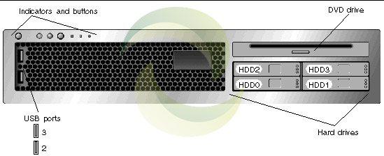 Oracle Sun T2000, RoHS Server Oracle Sun T2000, RoHS Server Sun Servers SUN SPARC ENTERPRISE T2000