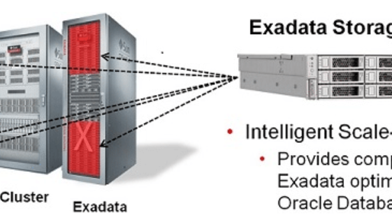 oracle exadata storage server sun microsystems greentec systems