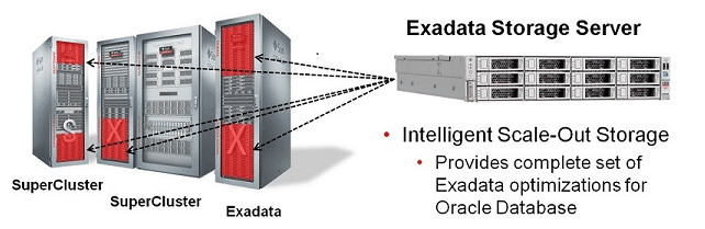 Oracle (Sun Microsystems) Soups Up Oracle SuperCluster by ...