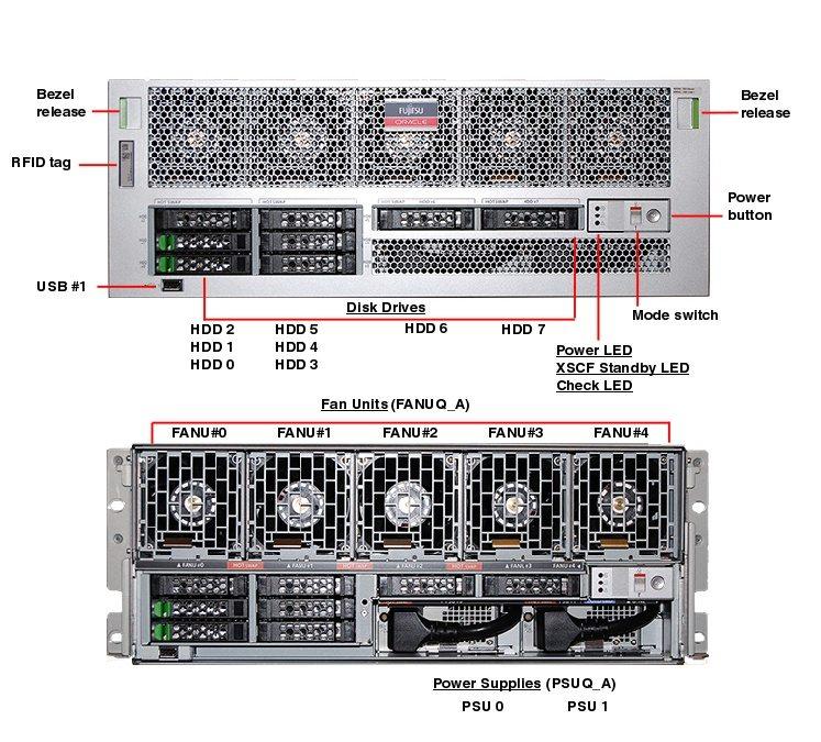 SUN 375-3696 40GB DUAL PCI-E INFINIBAND HBA
